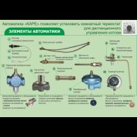 Газовая автоматика KARE (Польша)